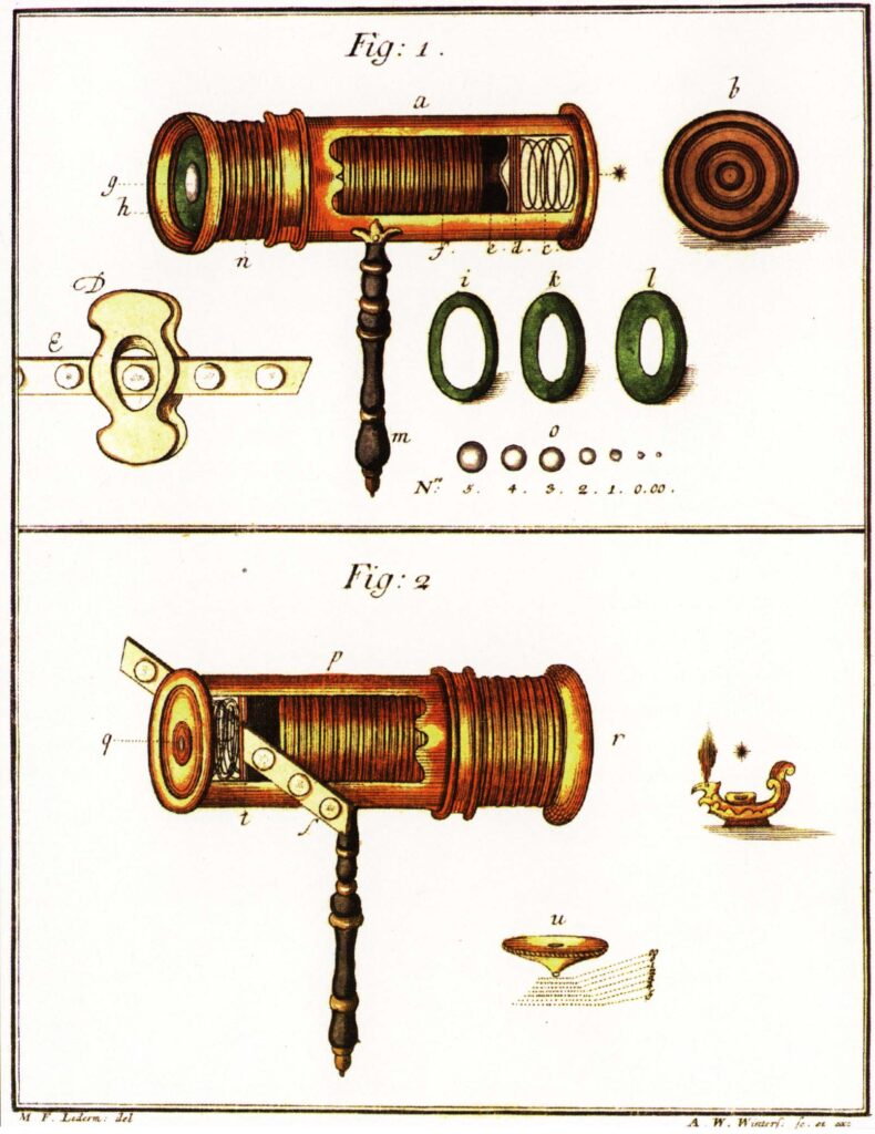 A skilled laboratory technician with great lab skills on a resume might use this extremely old piece of equipment that is one of the first microscopes ever  https://upload.wikimedia.org/wikipedia/commons/8/82/Wilson%27s_Screw_Barrel_Microscope_1761.jpg